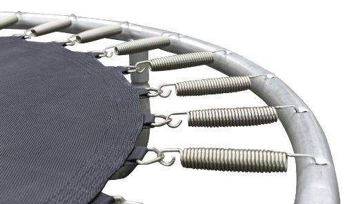 trampolin für das kinderzimmer ++ der testsieger ++